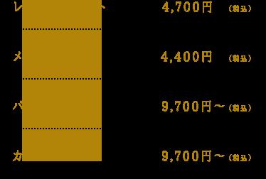 レディースカット 4,700円(税込)などございます!